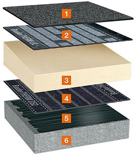 flachdach systeml sungen neubau und sanierung von flachd chern. Black Bedroom Furniture Sets. Home Design Ideas